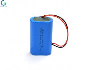 Do You Worry About The Lithium Batteries?